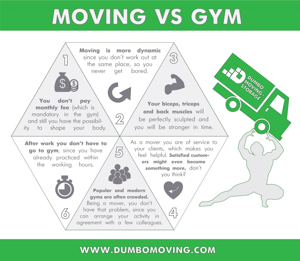 moving-vs-gym