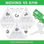 Moving VS Gym