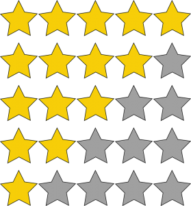 yellow stars indicating bad and good Brooklyn movers' reviews